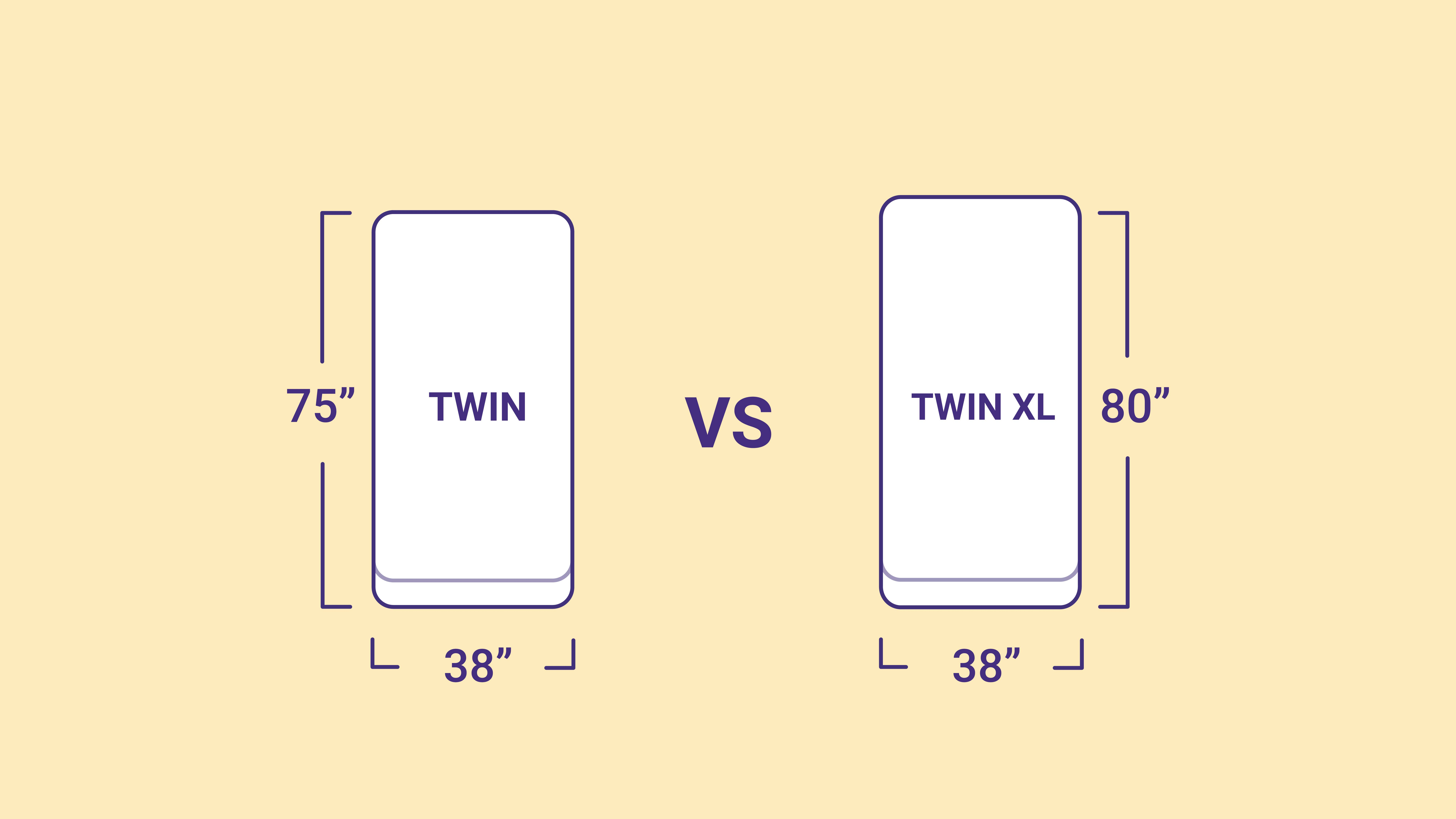 Twin VS. Twin XL Size Mattresses: What's the Difference?